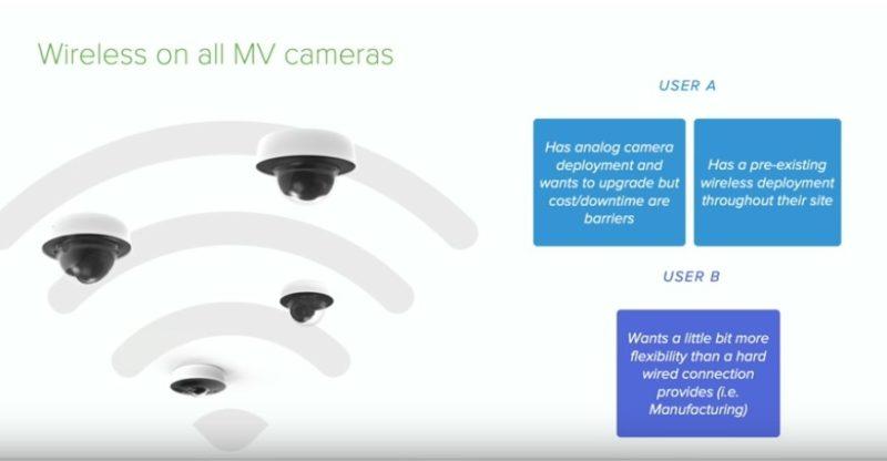 How do Cisco Meraki Wireless Cloud Managed Security Cameras work?