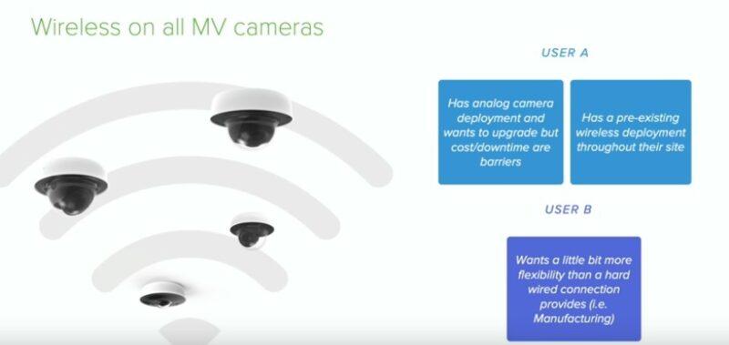 Cisco Meraki Wireless Cloud Managed Security Cameras